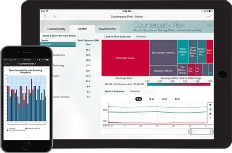 mobile in mobile bi tools get data analytics anywhere microstrategy