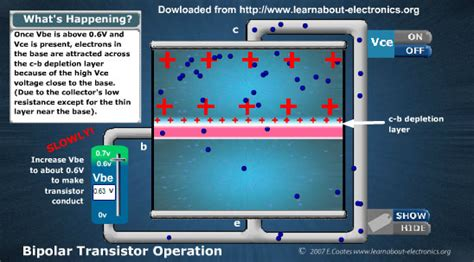 npn transistor operation animation image gallery npn transistor animation