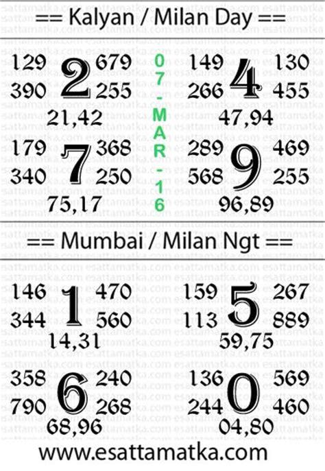 satta matka kalyan chart matka result kalyan mumbai satta matka tips 07 march 2016