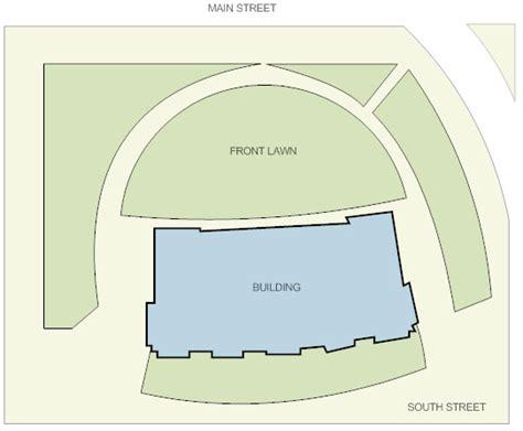 landscape plans learn about landscape design planning and layout