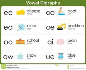 simple resume exles images of digraph consonants vowel digraphs worksheet for kids stock vector image 45519472