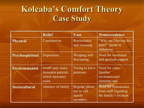 comfort study kolcaba 090627131019 phpapp02
