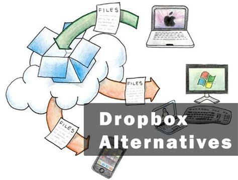 dropbox options five best dropbox alternatives for cloud file hosting