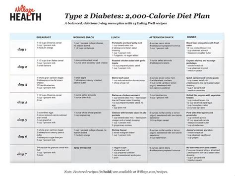 printable menu planner for diabetics diabetes meal planning chart gidiye redformapolitica co