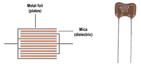 how does a mica capacitor work tech course module 6