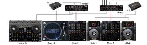 serato setup diagram live band stage setup diagram