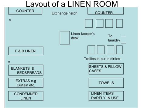 layout of housekeeping in large hotel layout of housekeeping dept with explanation