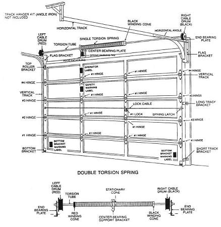 Clopay Garage Doors Replacement Parts by Garage Clopay Garage Doors Parts Home Garage Ideas