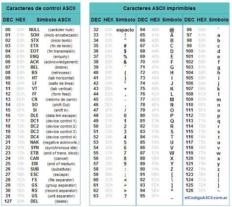 codigo ascii pdf related keywords codigo ascii pdf long arquitectura de hardware c 243 digo ascii