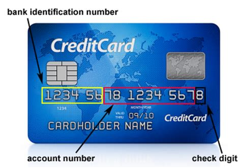 Credit Card Number Format Mastercard Mobilefish Bank Identification Number Checker