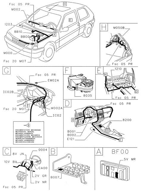 Gti Engine Diagram | Wiring Library