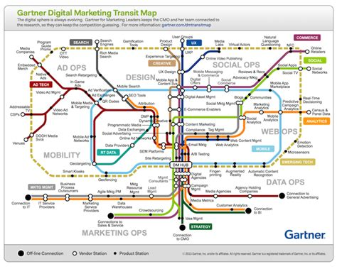 a and m cus map this chart highlights the incredibly complex world of
