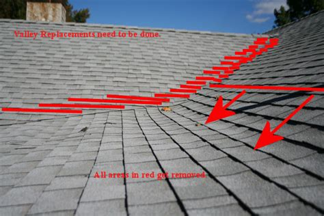 How To Install Shingles On A Hip Roof Roofing Shingles Roof Shingle Installation