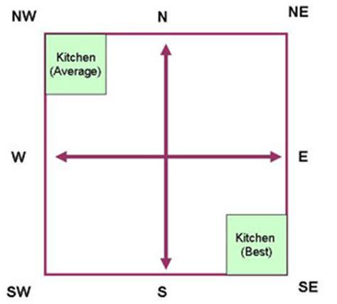 bathroom in south east corner vastu for kitchen position location vastu compliant