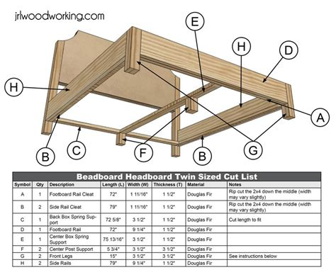 Bed Frame Dimensions Chart Jrl Woodworking Free Furniture Plans And Woodworking Tips Furniture Plans King Size