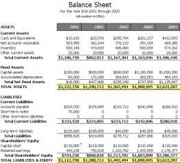 Business Balance Sheet Template by Business Plan Templates Microsoft Office Business Plan