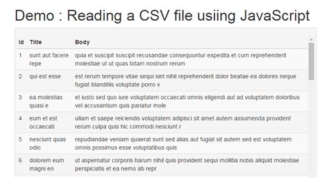 tutorial javascript file reading a csv file using jquery and display into html