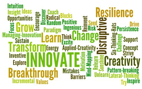 Creativity And Innovation Syllabus For Mba by Creativity Innovation 187 Bringleacademy
