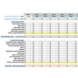 Cash Flow Spreadsheets Rrg Restaurant Weekly Cash Flow Spreadsheet