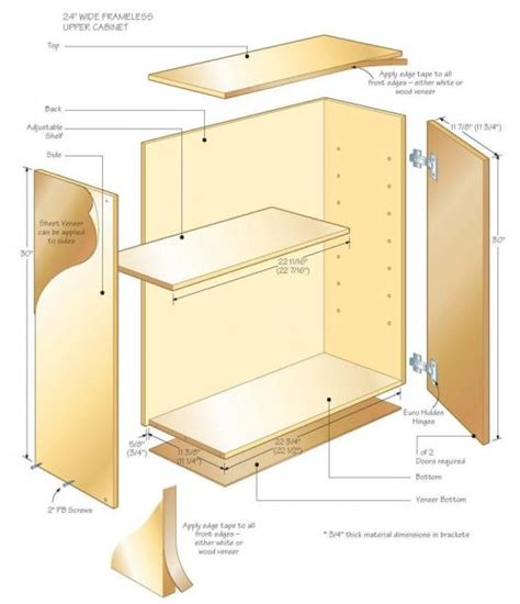 kitchen cabinet construction plans uppercabinets illustration2