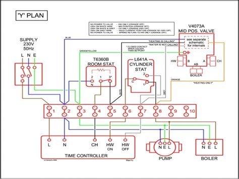 y plan heating system wiring diagram wiring diagram with