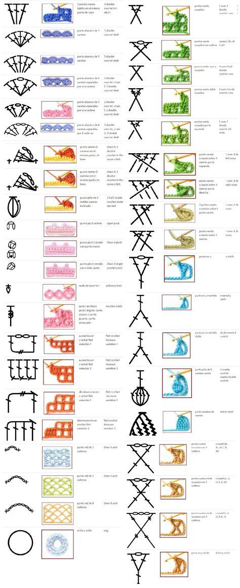 pattern making que significa 100 crochet stitch symbols design peak