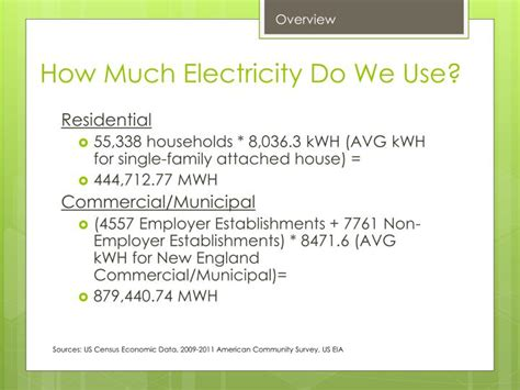 ppt berkshire regional energy plan powerpoint