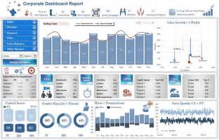 financial reporting dashboard template excel dashboards excel dashboards vba and more