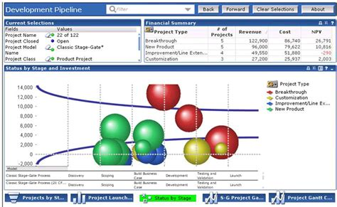Mba New Product Development Projects by Project Portfolio Management Software Accolade Portfolio