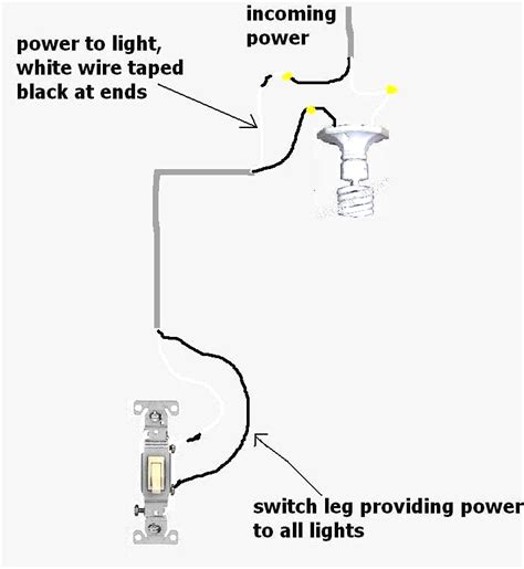 diy light switch wiring diagram 31 wiring diagram images
