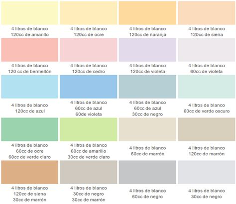 referencias imagenes latex carta de colores pasteles para interior pintomicasa com