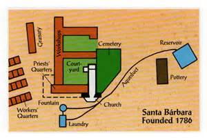 mission santa barbara floor plan index of missions folder floorplans