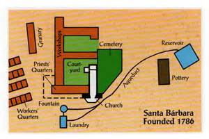 santa barbara mission floor plan school projects on pinterest california missions