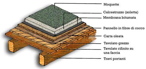 come isolare acusticamente un soffitto come isolare un solaio in legno terminali antivento per
