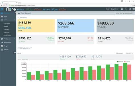 Charming Home Design Software Online #5: Financial-dashboard.jpg