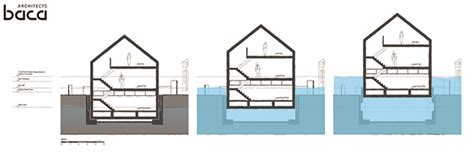 grand designs floating house construction manager news