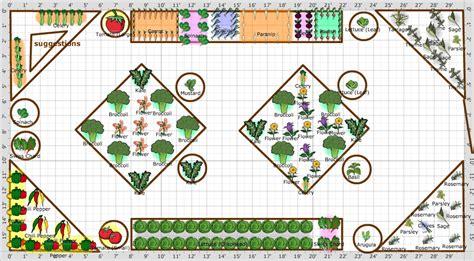 free vegetable garden free vegetable garden plans