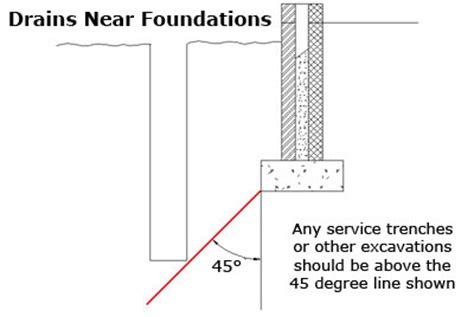 Garage Under House Plans by Strip Foundation Ground Floor Cavity Wall Interactive 3d