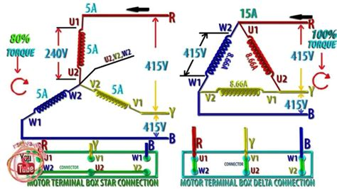 delta connection for induction motor why delta