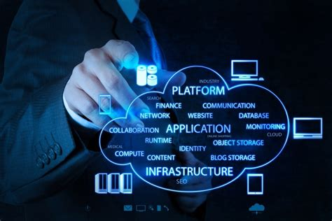 The Technologies and Business Impact of Cloud Computing