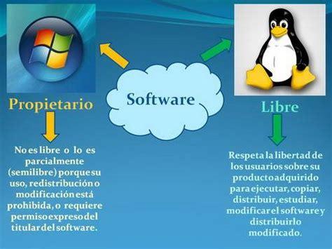 imagenes de software libres software libre y propietario