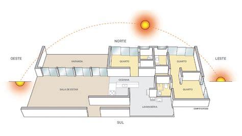 Floor Planner Cad arquitetura portal cursos construir