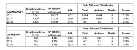 valor banco santander rastreando valor banco santander ha subido el dividendo 191
