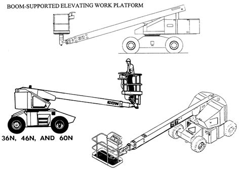 strato lift wiring diagram stratos parts wiring diagram