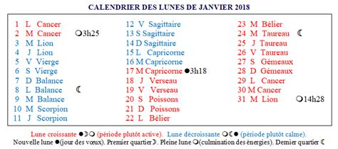 Calendrier Des Lunes 2018 Horomag Calendrier Des Lunes Janvier 2018