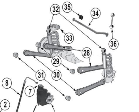 jeep jk suspension diagram jeep wrangler tj front suspension diagram car interior