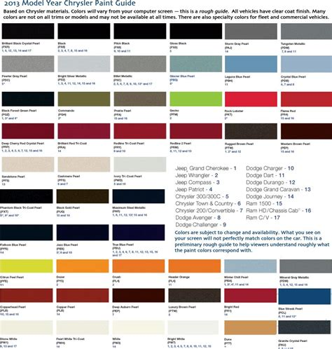 2013 Jeep Wrangler Paint Colors 2015 Jeep Wrangler Rubicon Colors Autos Post