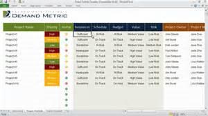 portfolio management templates project portfolio template