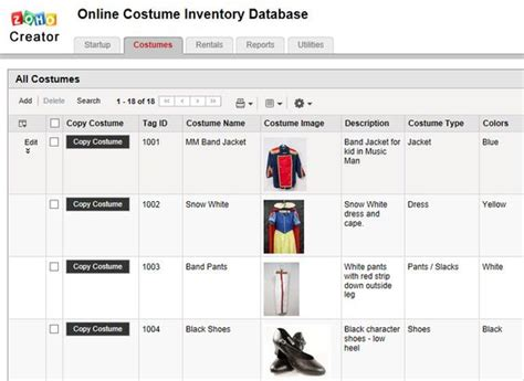 costume plot template costume inventory resources costume organization ideas