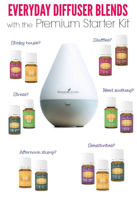 aromatherapy with essential diffusers for everyday health and wellness books getting started with essential oils here are some great